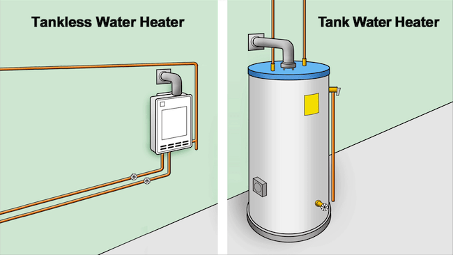 tankless-vs-tank-water-heater