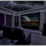 The Most Effective Method to Choose Decor Home Cinema 64