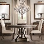 Round Dining Room Tables Decoration Ideas 38