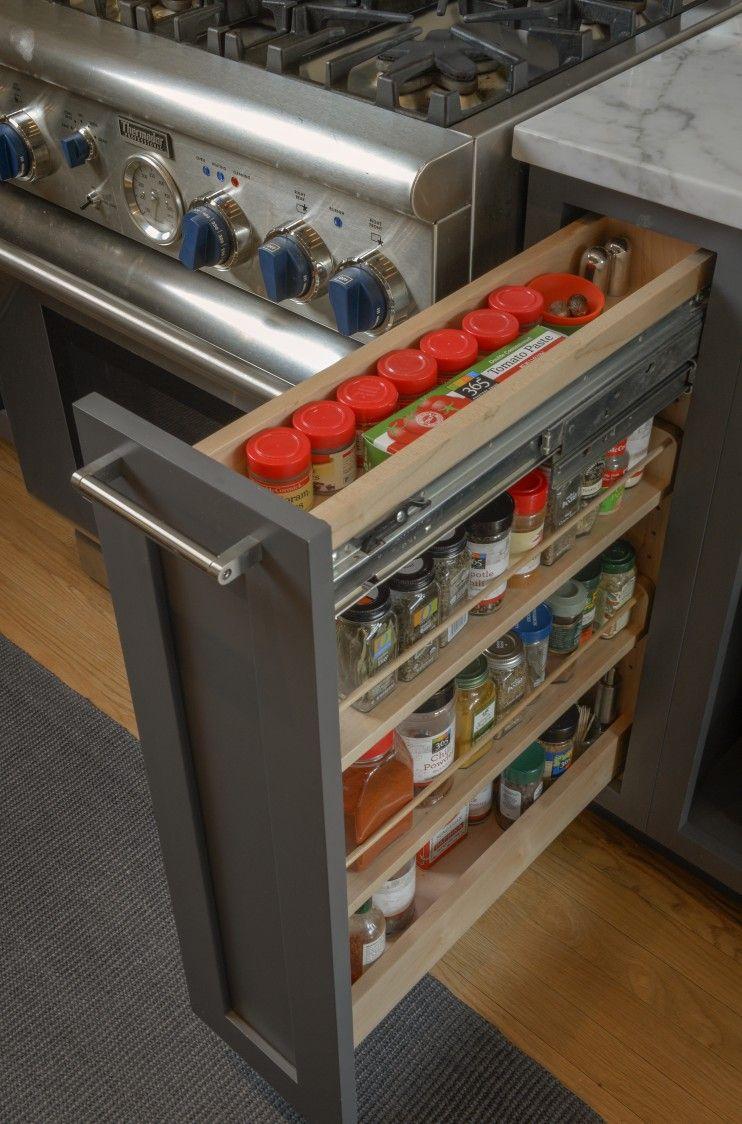 Kitchen Cabinets Pulls Ideas