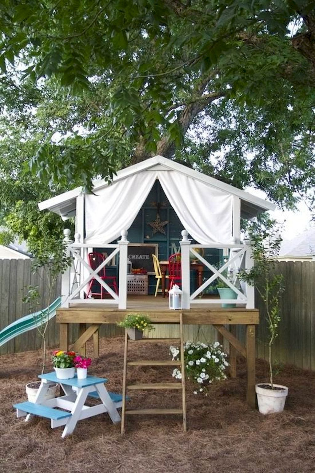 Wondrous Playhouse Plan Into Your Existing Backyard Space